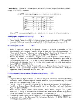 Списак SCI-индексираних радова по годинама за претходни