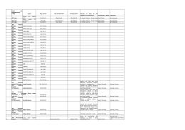 Коначан списак механизације са локацијама радова