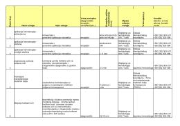 Odjeljenje za hematologiju