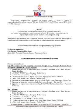 Lista potpunih i blagovremenih podnosilaca prijava na Javni