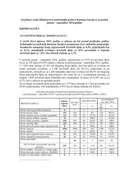 Izvjestaj o radu januar-septembar 2014.pdf
