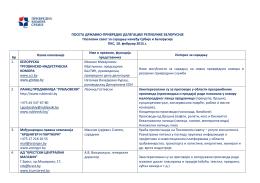 Spisak delegacije Belorusije