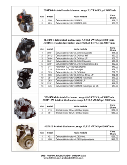 2-taktni benzinski motor 1DM60, snage 1,84/2,5 kW/KS pri 5500o/min