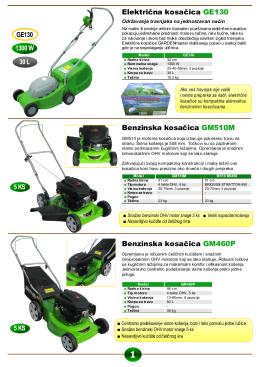 Gardenmaster - Baterije.info