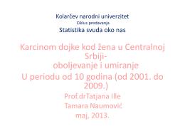 Karcinom dojke kod žena u Srbiji