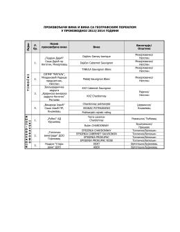 Прилог допису 320-05-894/2010