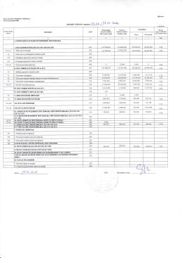 Tromesečni izveštaj - I kvartal 2014
