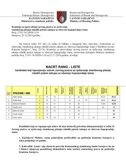 NACRT RANG LISTE ZAKUP-2014.pdf