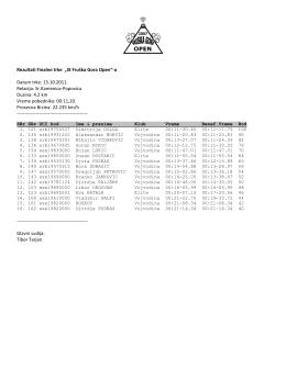 """Rezultati Finalne trke """"IX Fruška Gora Open"""""""