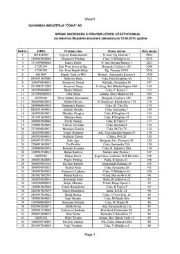Spisak akcionara s pravom ličnog učestvovanja