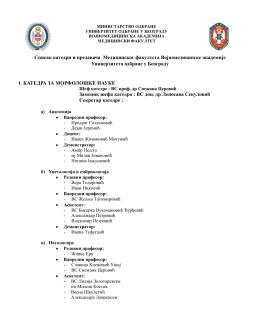 Списак катедри и предавача - Војномедицинска академија