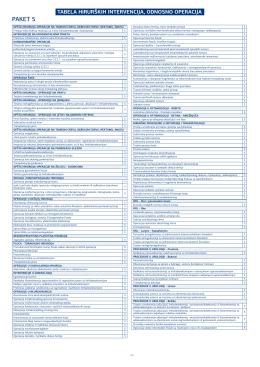 Tabela hirurških intervencija, odnosno operacija