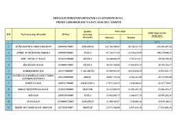 pregled poreznih obveznika sa iznosom duga preko