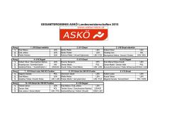 GESAMTERGEBNIS ASKÖ Landesmeisterschaften 2015