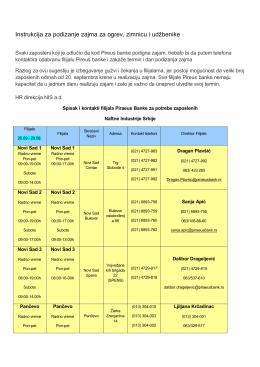 Instrukcija za podizanje zajma za ogrev, zimnicu i udžbenike