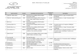 SPALIX - referenc lista en. ef. rasvete_web RD. BR
