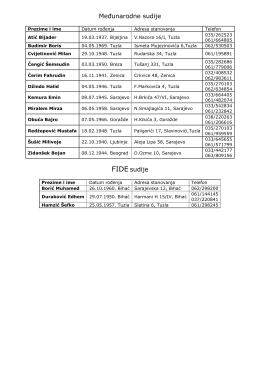 Me unarodne sudije FIDE sudije