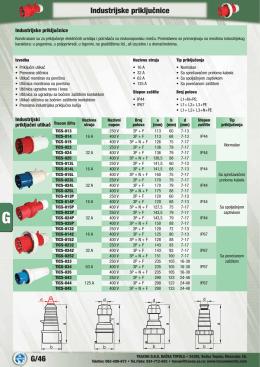 G/46 Industrijske priključnice
