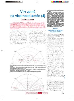37. Vliv země na vyzařování antén (4).pdf