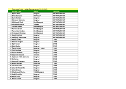 spisak članova na dan 31.12.2013. Prezime i ime Mesto Foto klub 1