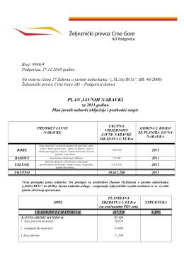 PLAN JAVNIH NABAVKI - Željeznički prevoz Crne Gore
