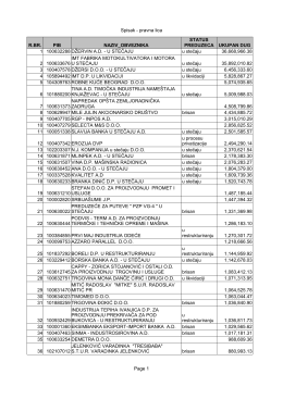 Spisak - pravna lica Page 1 R.BR. PIB