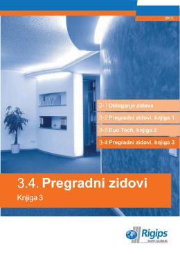 Zaštita - Rigips