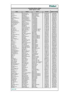 Spisak ovlašćenih servisa