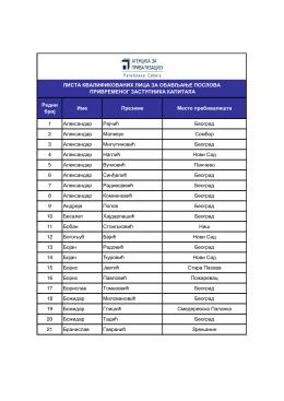 Lista kvalifikovanih kandidata za PZK - za sajt