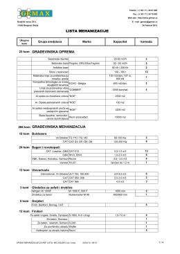 SPISAK MEHANIZACIJE ZA REF LISTU- MG 23022012