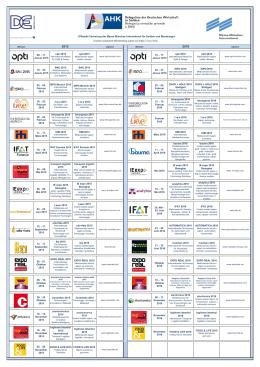 Pregled svih sajmova u 2015. i 2016. godini