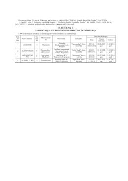 Lista registrovanih sredstava za zaštitu bilja [PDF, 870KB]