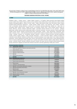Program uređenja prostora za 2014. godinu