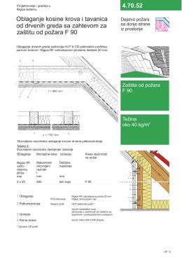 Oblaganje kosine krova i tavanica od drvenih greda sa