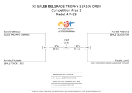 XI GALEB BELGRADE TROPHY SERBIA OPEN Competition Area 5