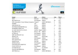 Spisak izlagača 2014