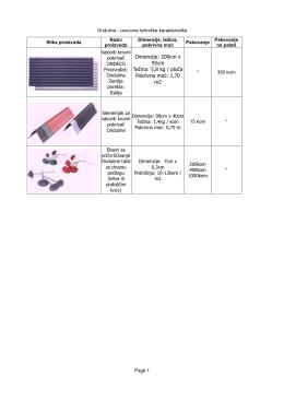 Dimenzije: 200cm x 95cm Težina: 5,8 kg / ploča Pokrivna moć: 1,70