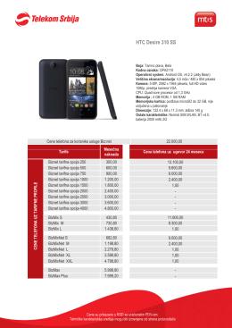 HTC Desire 310 SS