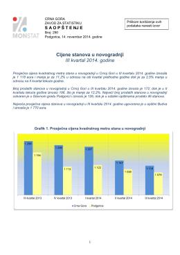 Cijene stanova u novogradnji III kvartal 2014. godine
