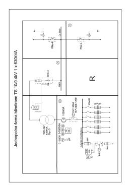 Blindirana trafo stanica 10/0,4kV; 630kVA
