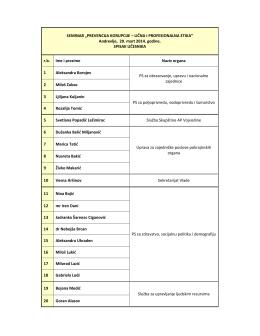 Spisak učesnika
