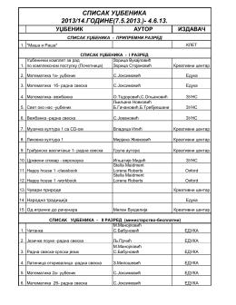 списак уџбеника 2013/14.године(7.5.2013.)