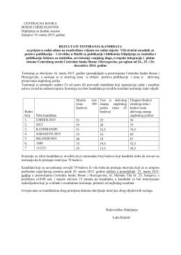 Rezultati testiranja - Centralna banka Bosne i Hercegovine