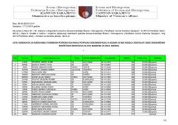 SVI-PODNIJETI-NP-2014 -Konacna liste