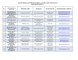 Rukovodioci, Službenici osoblja centralnih Insitituicja Republike
