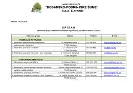 ovdje - bosansko podrinjske šume