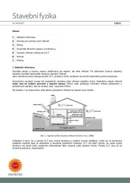 Vlhkost pdf