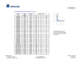"""ASORTIMAN toplovaljanih jednokrakih """"L"""" profila oznaka """"L"""" masa"""