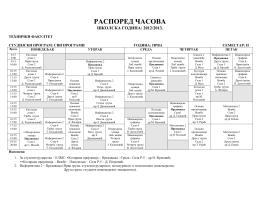 РАСПОРЕД ЧАСОВА - Технички Факултет Бор