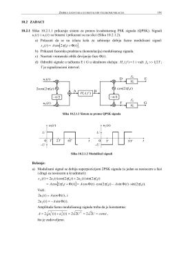 10 Digitalna fazna modulacija